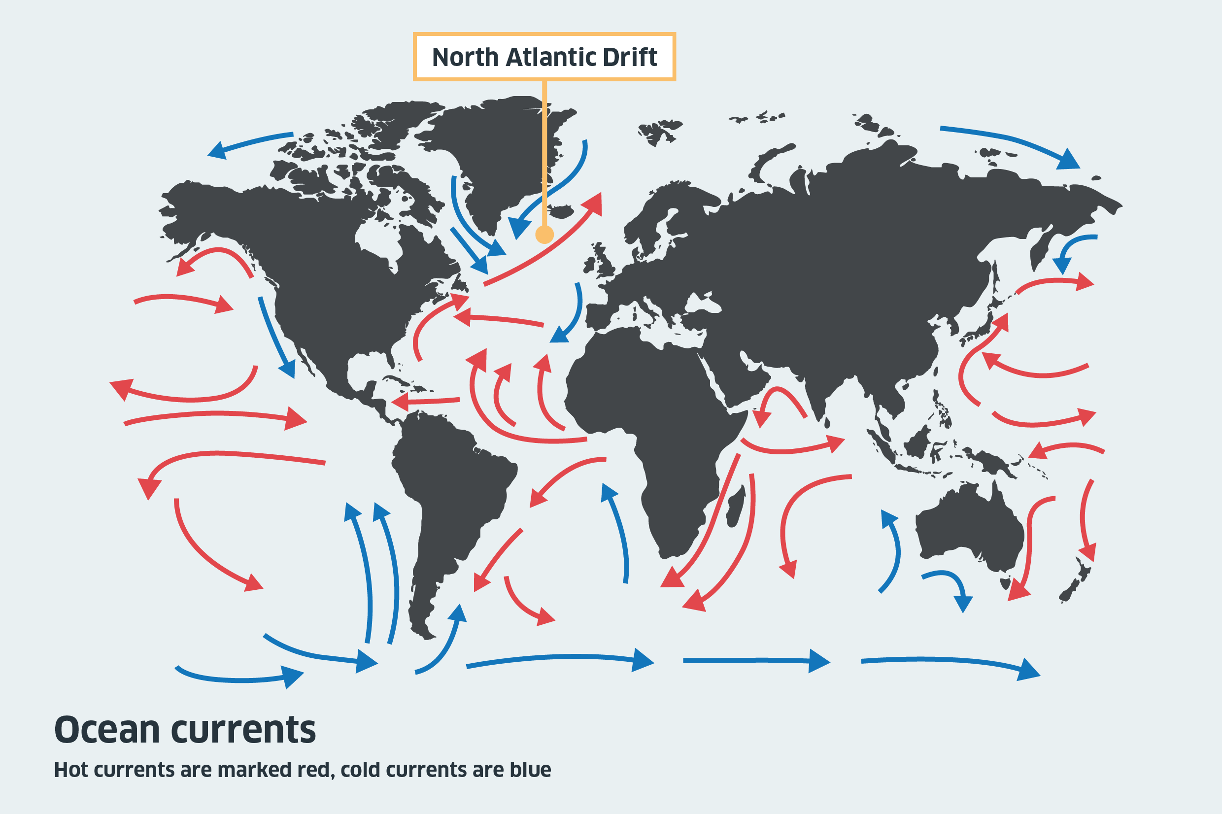 A graphic map of ocean currents